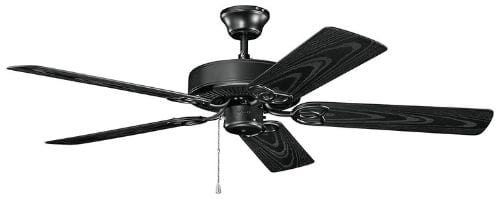 Fan for Home usage