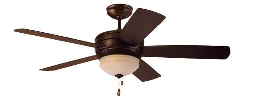 best rated fan on amazon